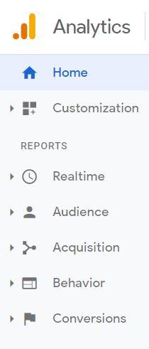 screenshot of google analytics reports headers